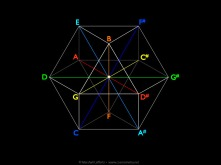music-tritones-ve-cosmometry.net